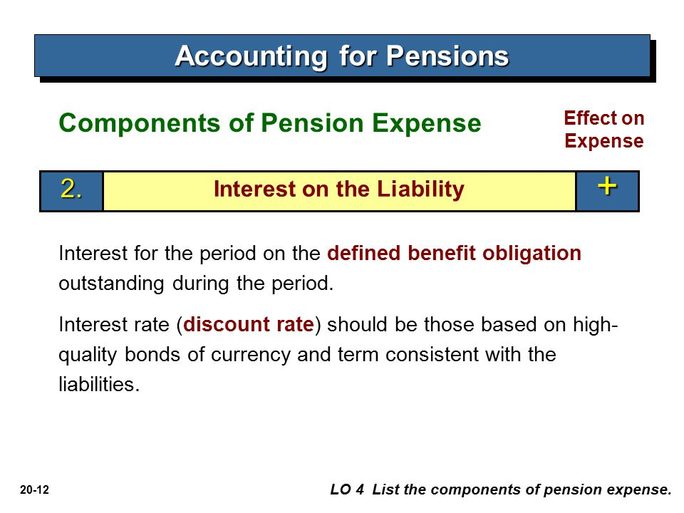 Accounting For Pension Expense