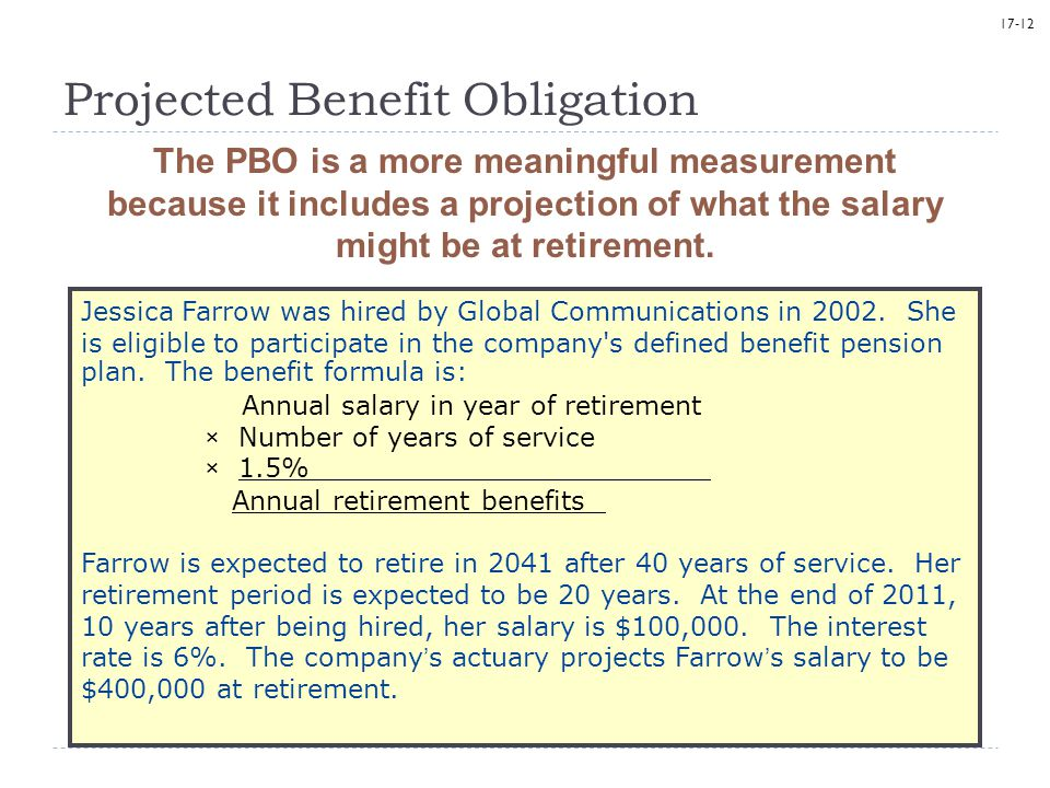 projected benefit obligation Rathke, inc has a defined-benefit pension plan covering its 50 employees rathke agrees to amend its pension benefits as a result, the projected benefit obligation.