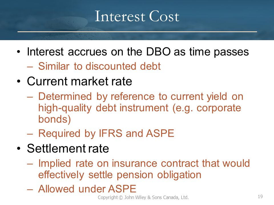 Interest Cost Current market rate Settlement rate