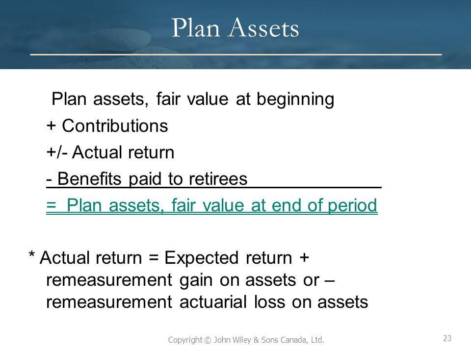Plan Assets Plan assets, fair value at beginning + Contributions