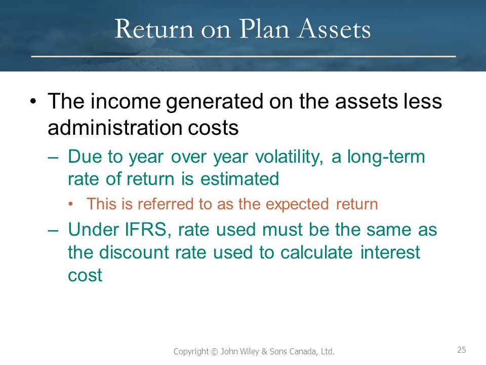 Return on Plan Assets The income generated on the assets less administration costs.
