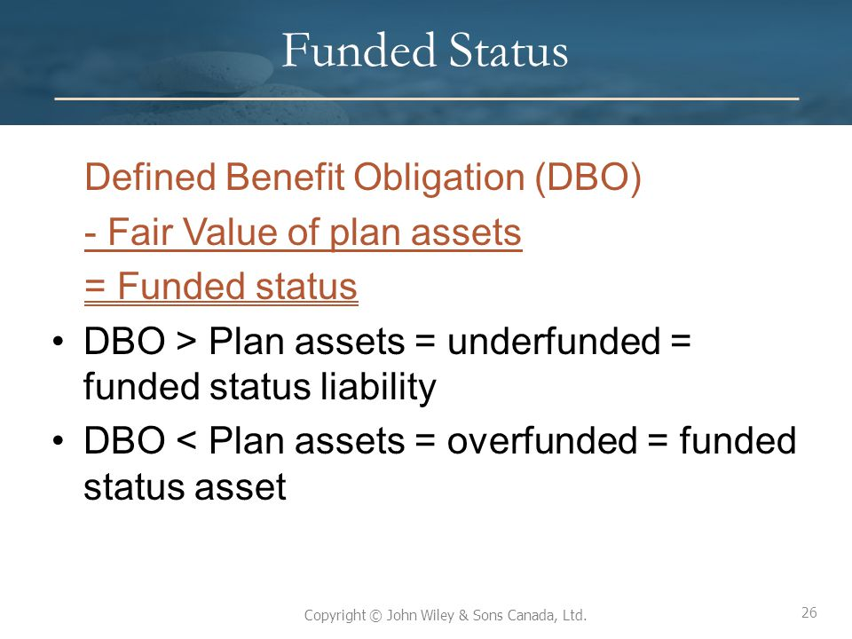 Funded Status Defined Benefit Obligation (DBO)