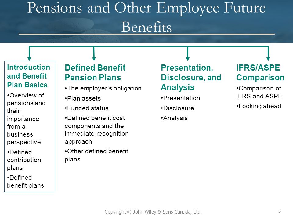 Pensions and Other Employee Future Benefits