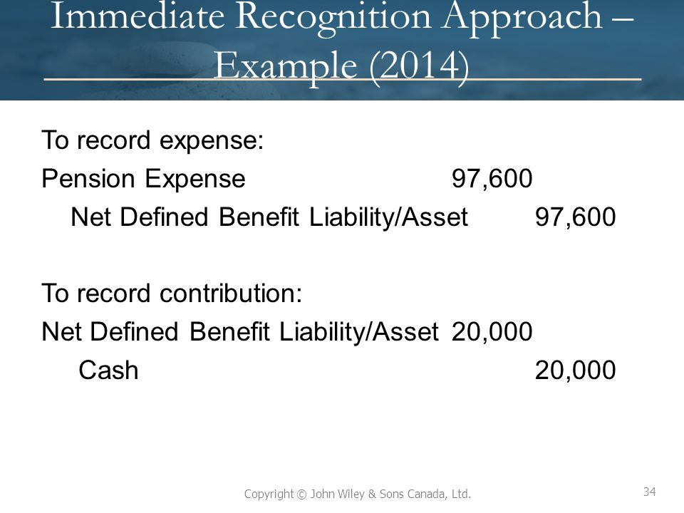 Immediate Recognition Approach – Example (2014)