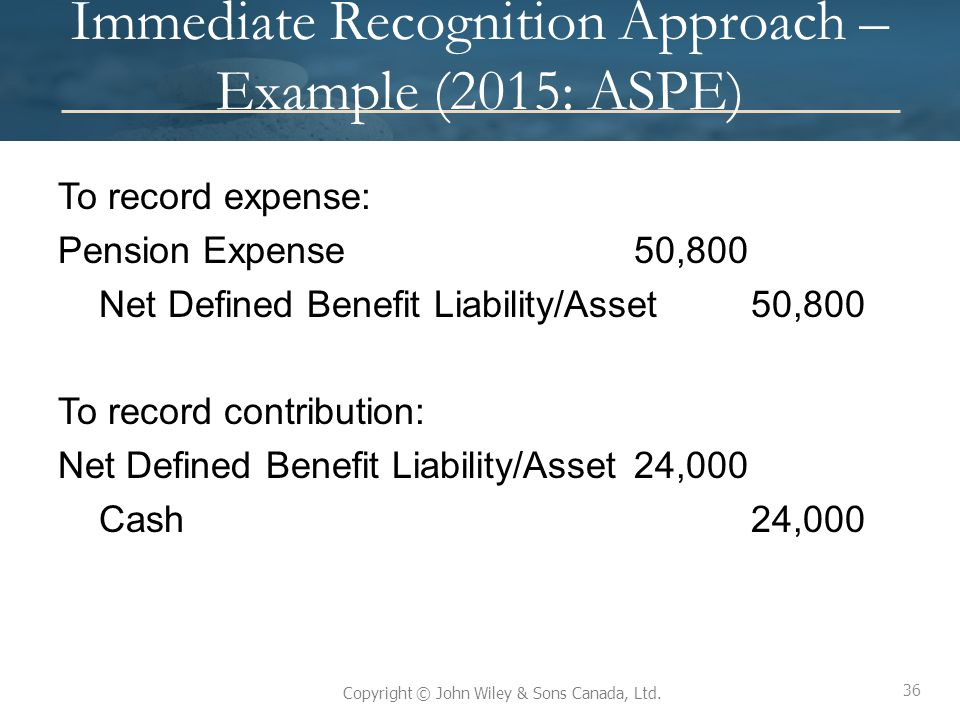 Immediate Recognition Approach – Example (2015: ASPE)
