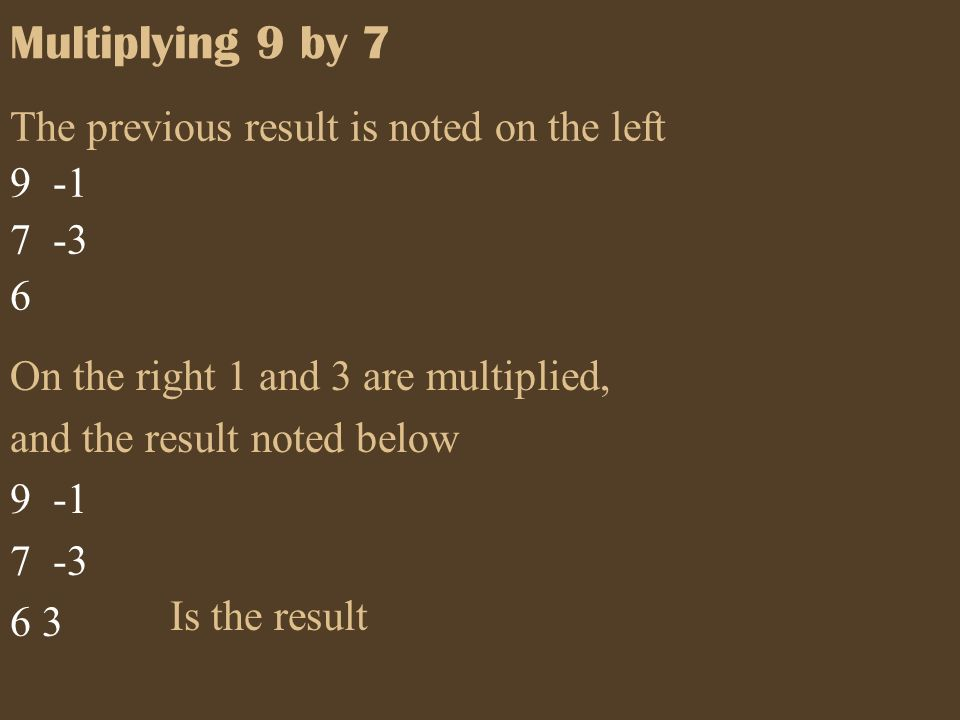 Multiplying 9 by 7 The previous result is noted on the left 9 -1 7 -3