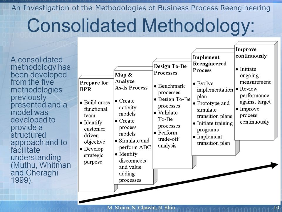 Consolidated Methodology: