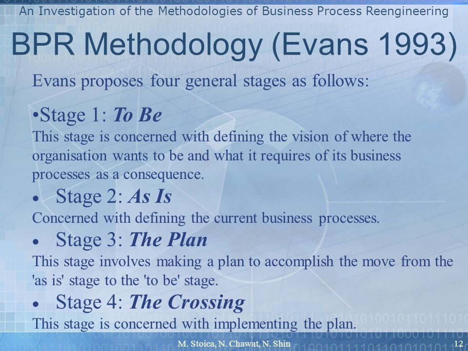 BPR Methodology (Evans 1993)