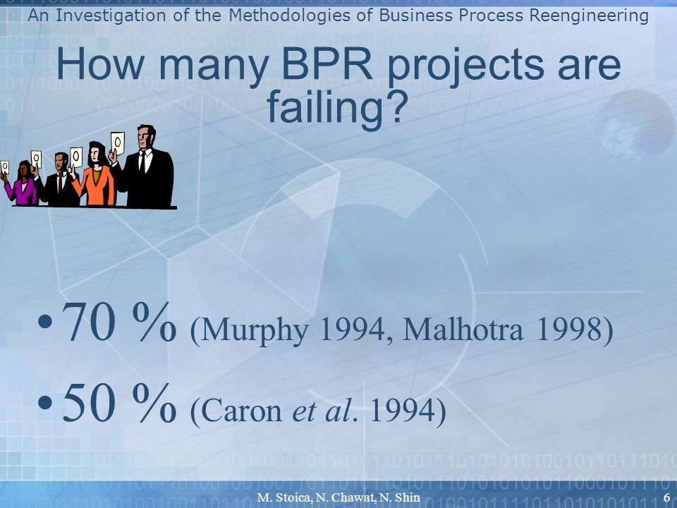 How many BPR projects are failing