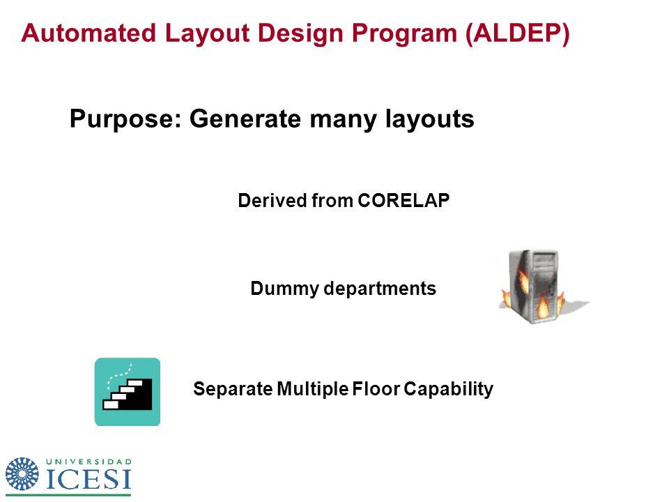 Corelap Layout Software