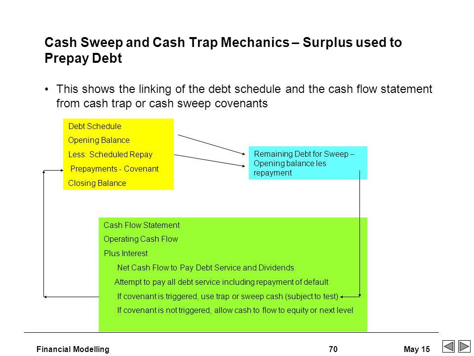 Centrelink cash loans online picture 9