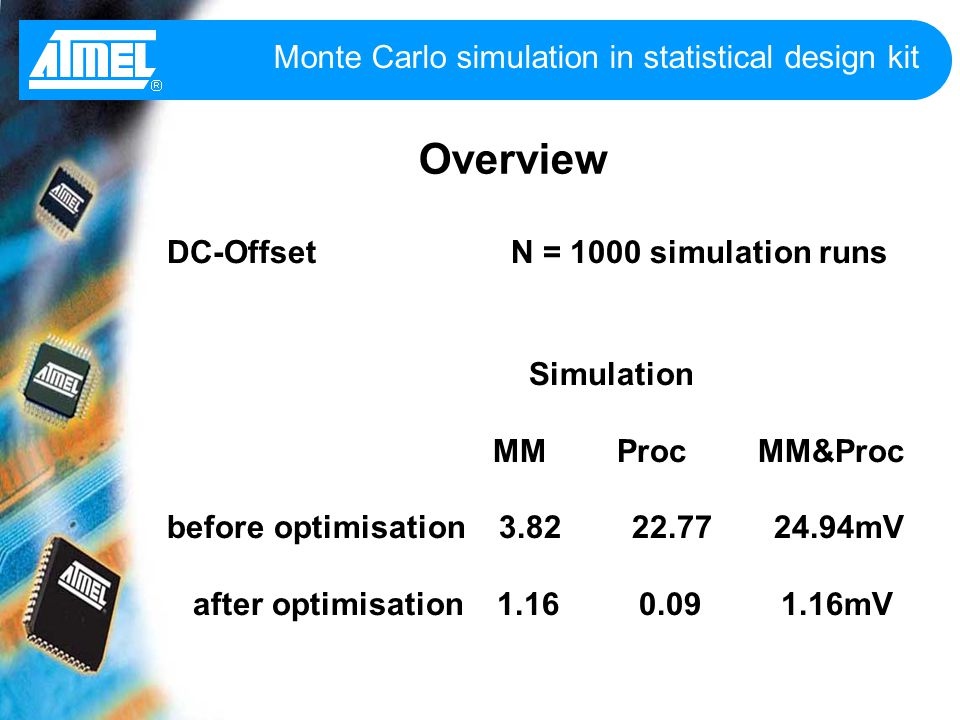 Monte Carlo Simulation In Statistical Design Kit  Ppt Download