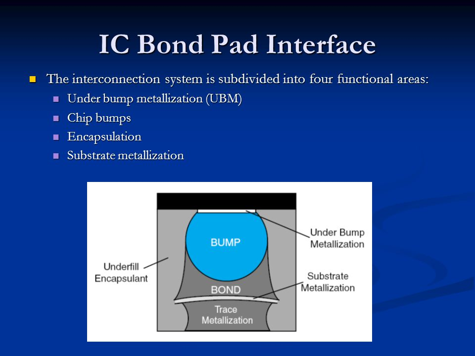 IC Bond Pad Interface The interconnection system is subdivided into four functional areas: Under bump metallization (UBM)