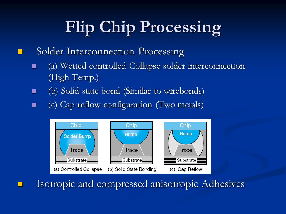 Flip Chip Processing Solder Interconnection Processing