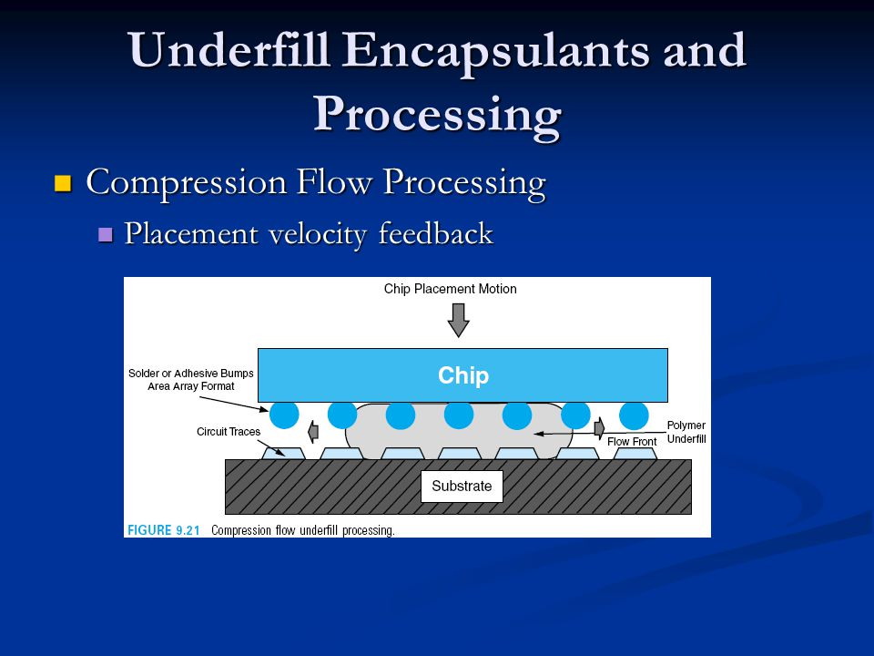 Underfill Encapsulants and Processing