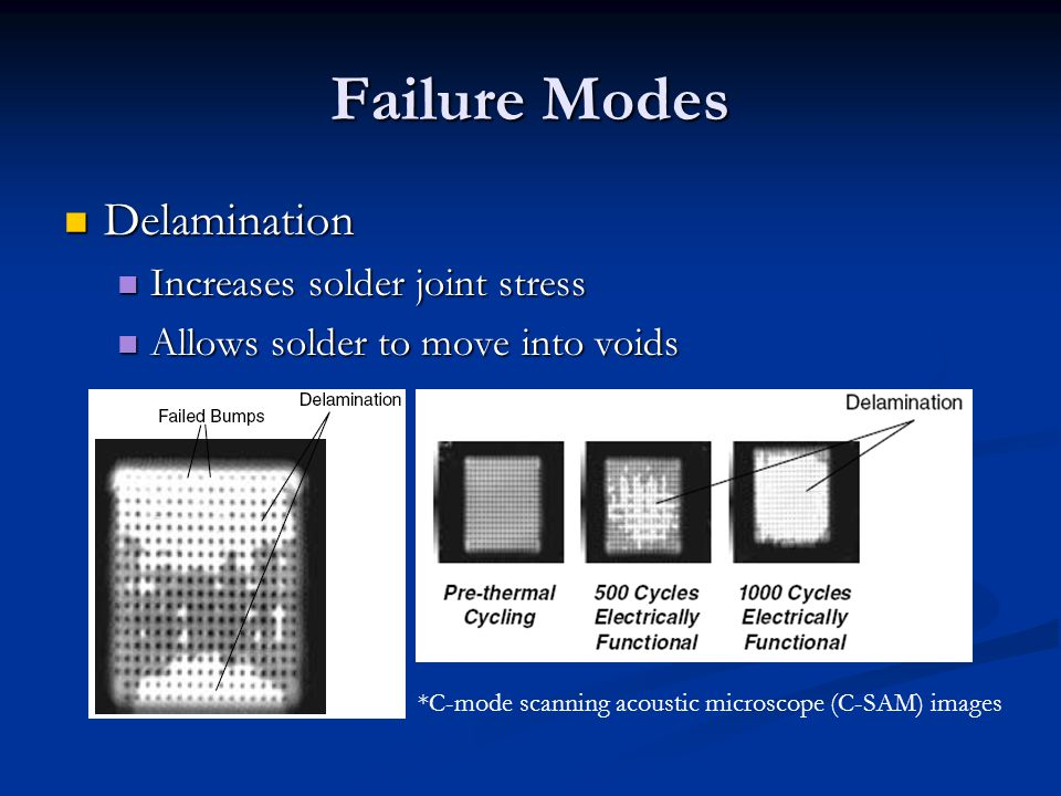 Failure Modes Delamination Increases solder joint stress