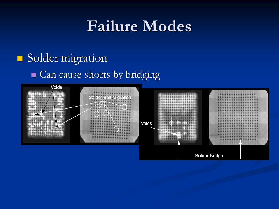 Failure Modes Solder migration Can cause shorts by bridging