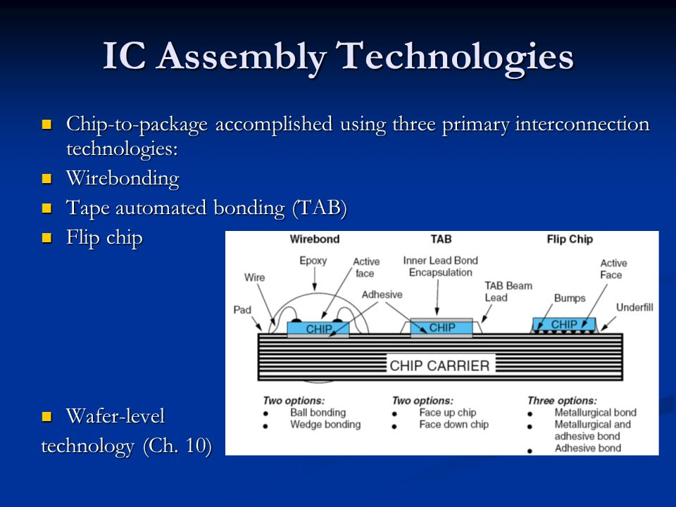 IC Assembly Technologies