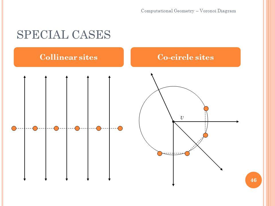 discrete and computational geometry devadoss pdf