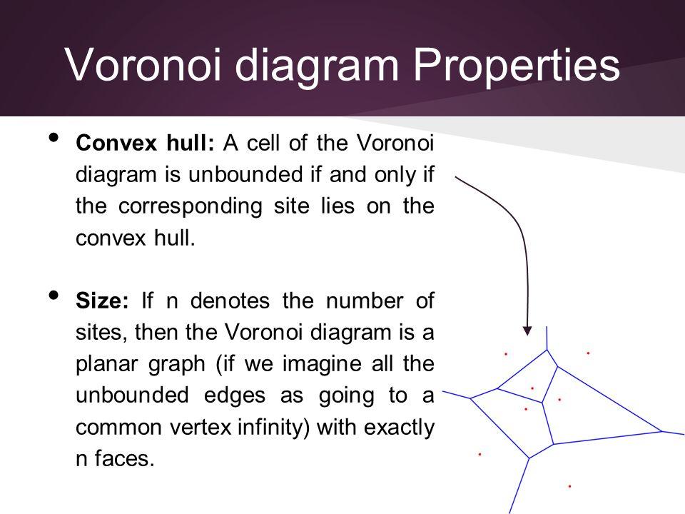 Geometric algorithms suman sourav paramasiven appavoo ppt download voronoi diagram properties ccuart Image collections