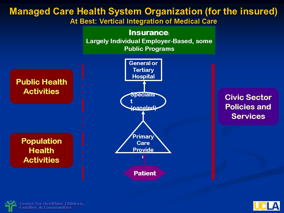Nnphi national meeting ppt download managed care health system organization for the insured malvernweather Choice Image