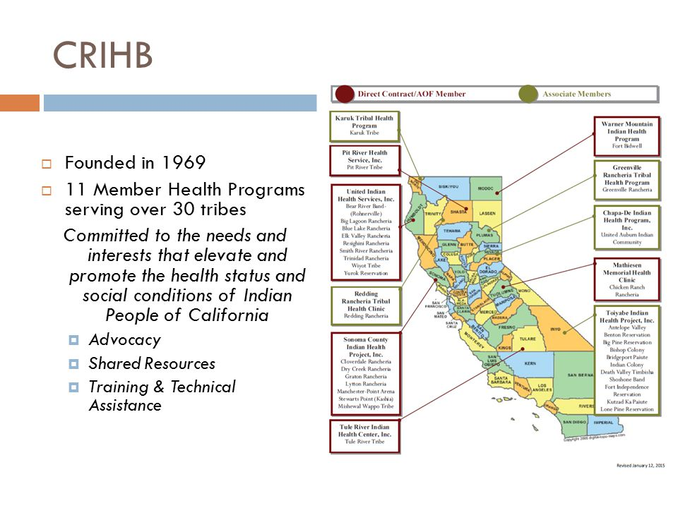 CRIHB Founded in Member Health Programs serving over 30 tribes