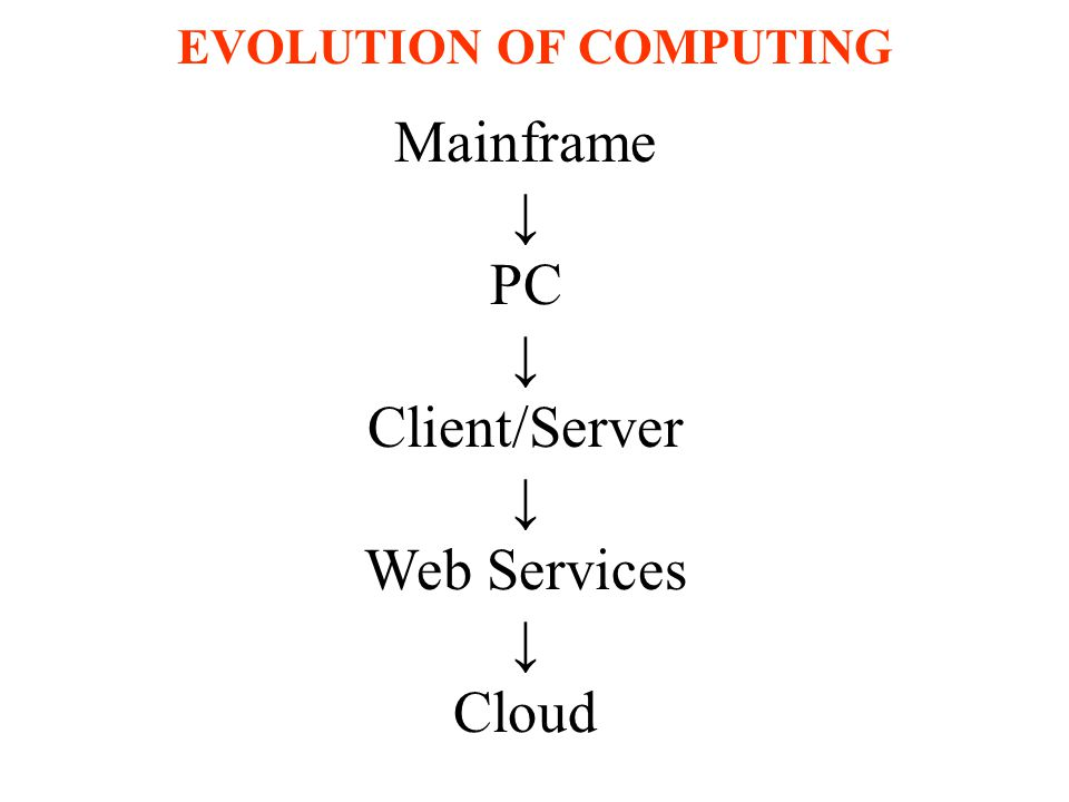 mainframe pc evolution The history of operating systems running on ibm mainframes is a notable chapter of history of mainframe operating systems, because of ibm's long-standing position as the world's largest hardware supplier of mainframe computers.