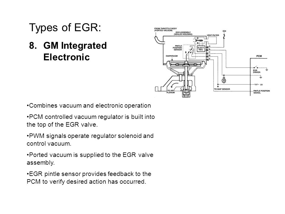 Types of EGR: GM Integrated Electronic