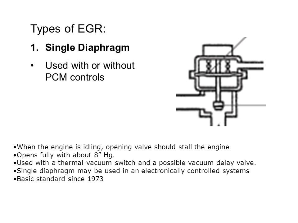 Types of EGR: Single Diaphragm Used with or without PCM controls