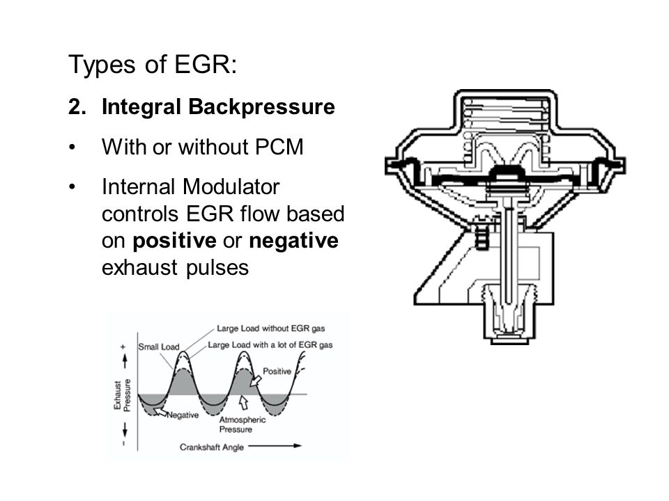 Types of EGR: Integral Backpressure With or without PCM