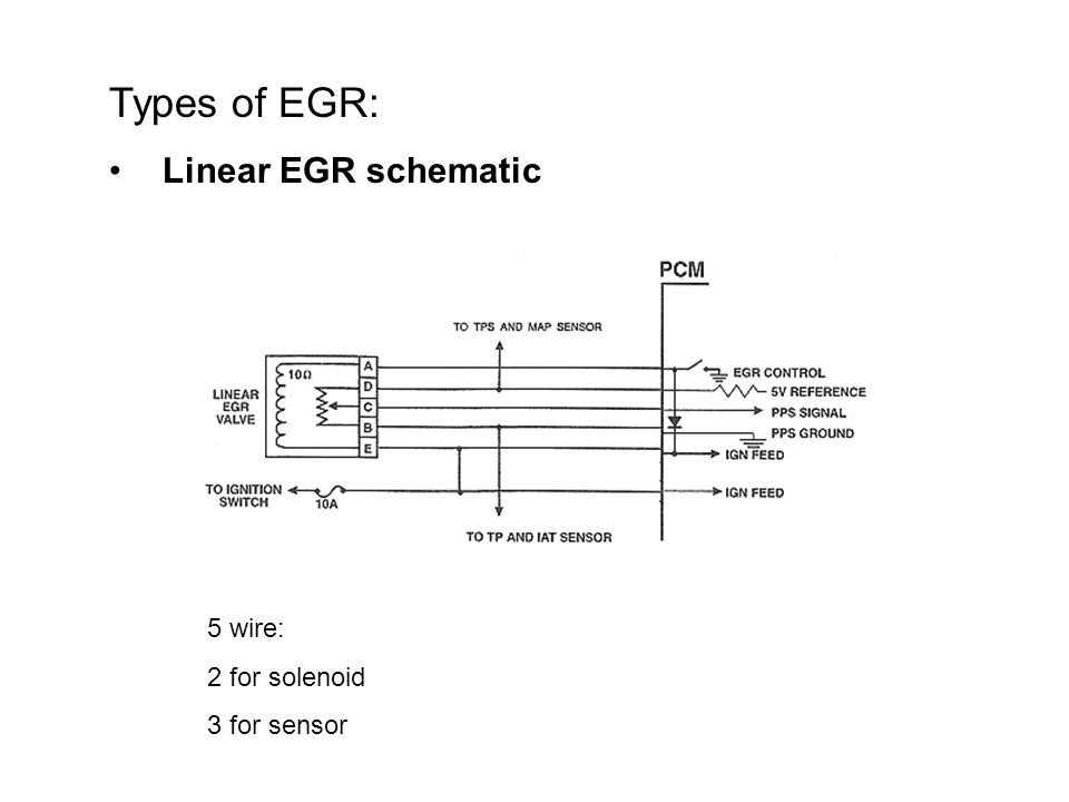 Types of EGR: Linear EGR schematic 5 wire: 2 for solenoid 3 for sensor