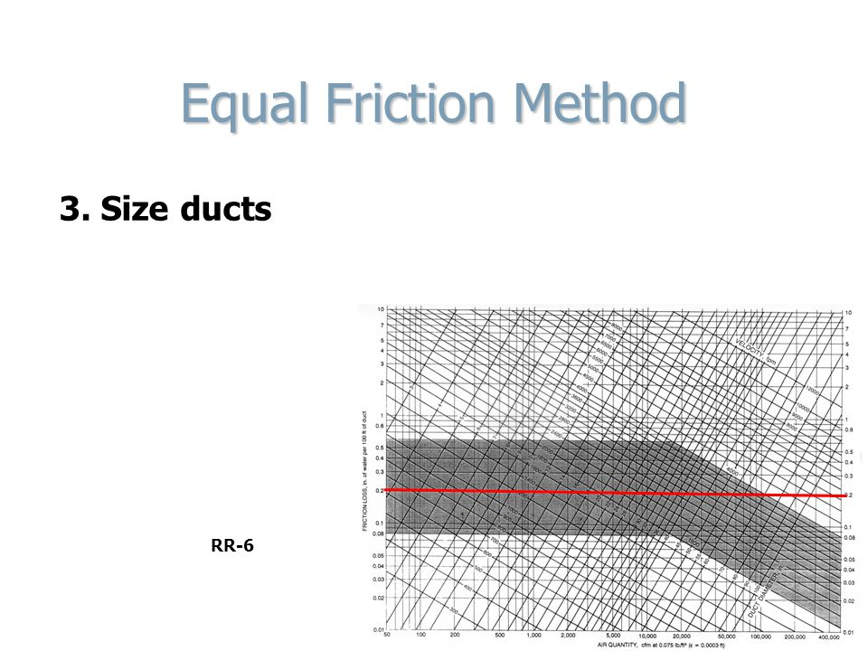 Duct Sizing Equal Friction Method Termurah 2018 $ Www