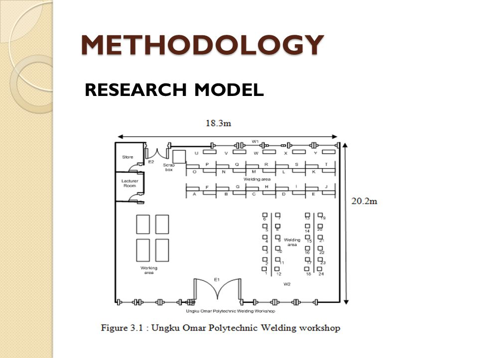 online reservation systems research methodology Iterative methodologies for cms systems development, as appropriate  project  is for development of an online system requiring extensive user dialog, or for a   ( .