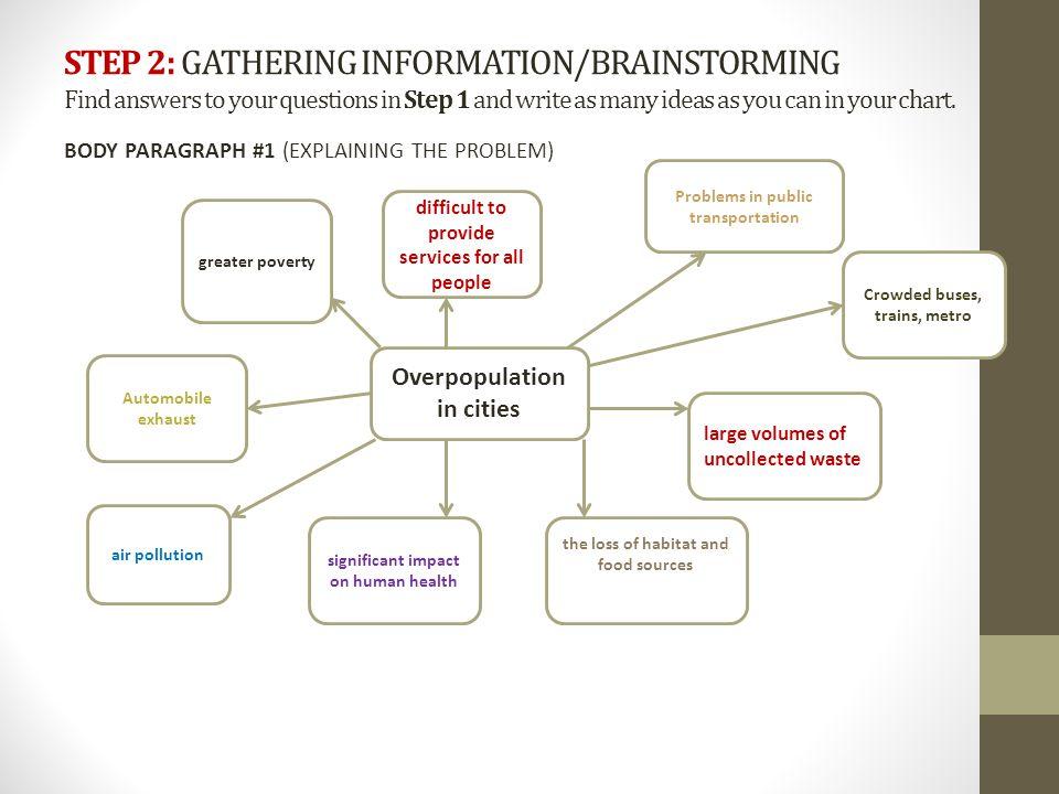 Brainstorming Problem Solution Essay