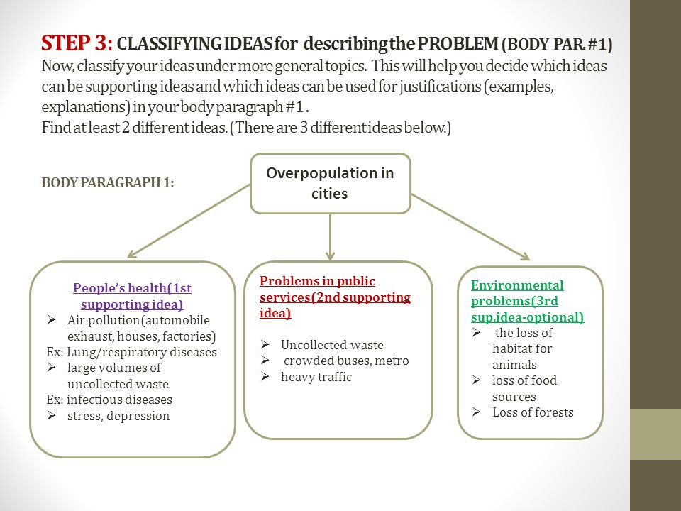 problem solution essay ppt video online  7 overpopulation