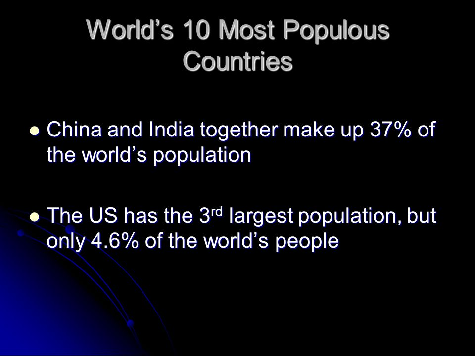 World's 10 Most Populous Countries