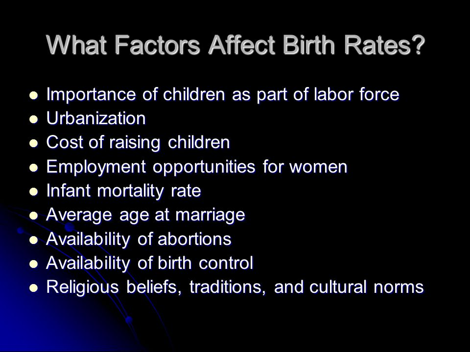 What Factors Affect Birth Rates