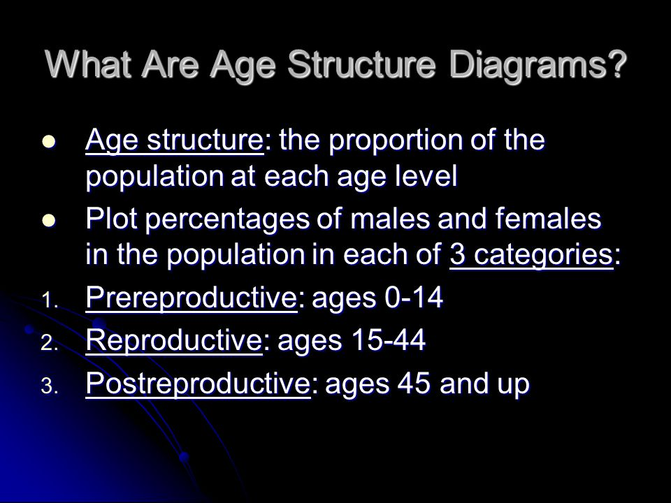 What Are Age Structure Diagrams