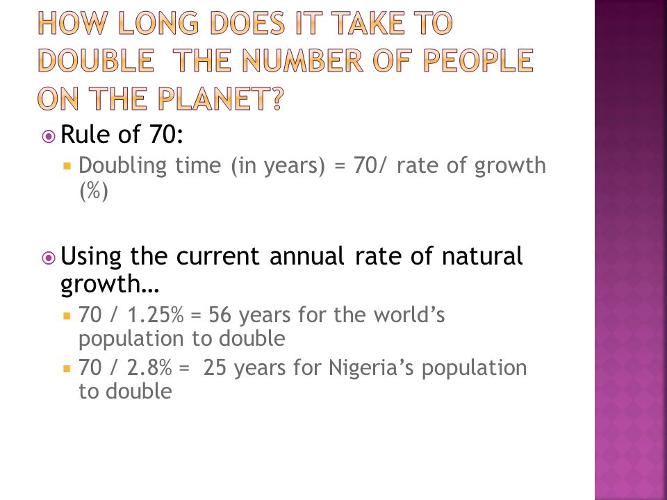 How long does it take to double the number of people on the planet