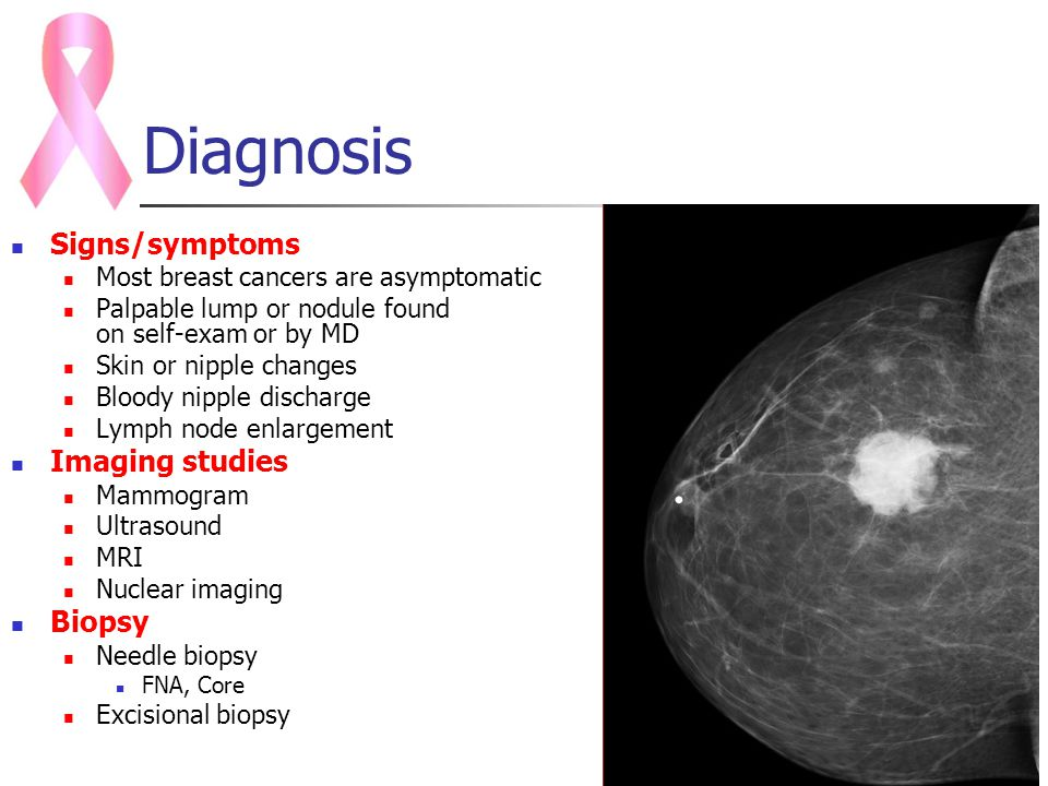 diagnostic imaging for breast cancer symptoms Breast cancer is sometimes found after symptoms appear, but many women with breast cancer have no symptoms this is why regular breast cancer screening is so important.