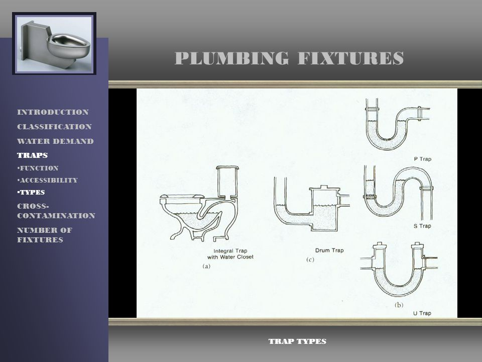 Plumbing fixtures introduction classification water demand