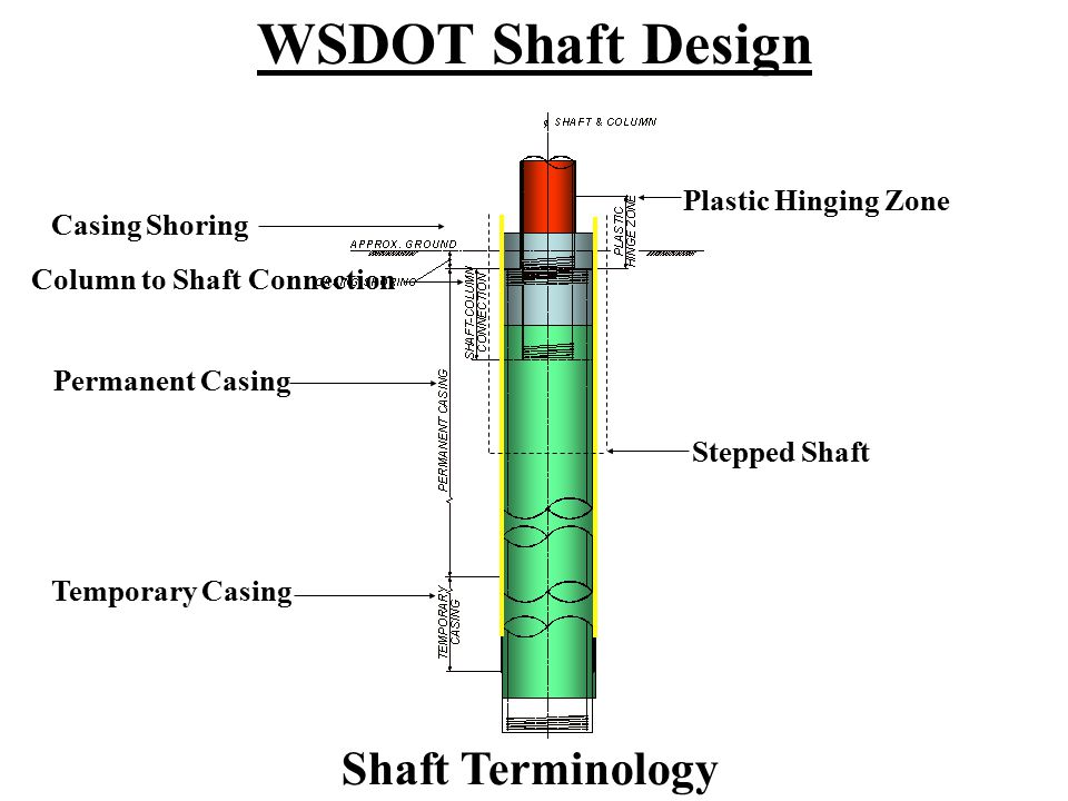 WSDOT Shaft Design Shaft Terminology Plastic Hinging Zone
