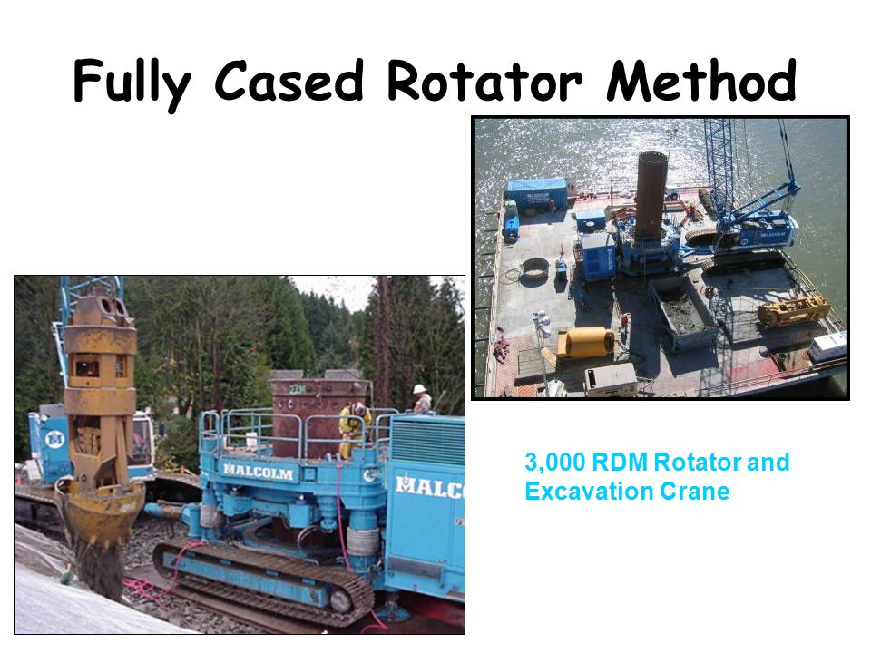 Fully Cased Rotator Method
