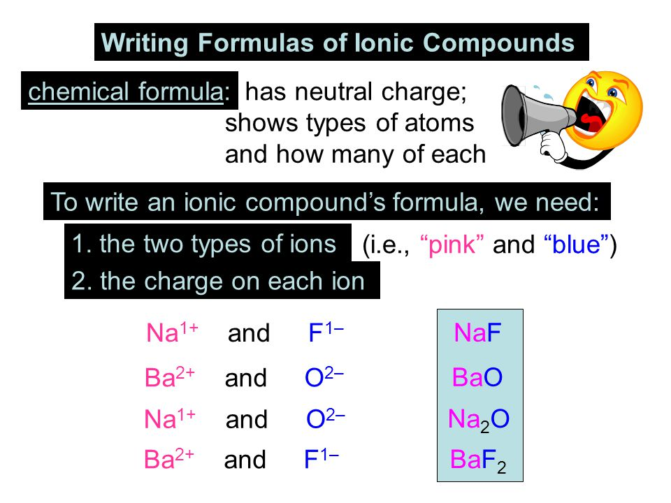 writing ionic formulas Binary ionic formula practice name_____ write the correct formula for each compound named below show the ions from which it is.