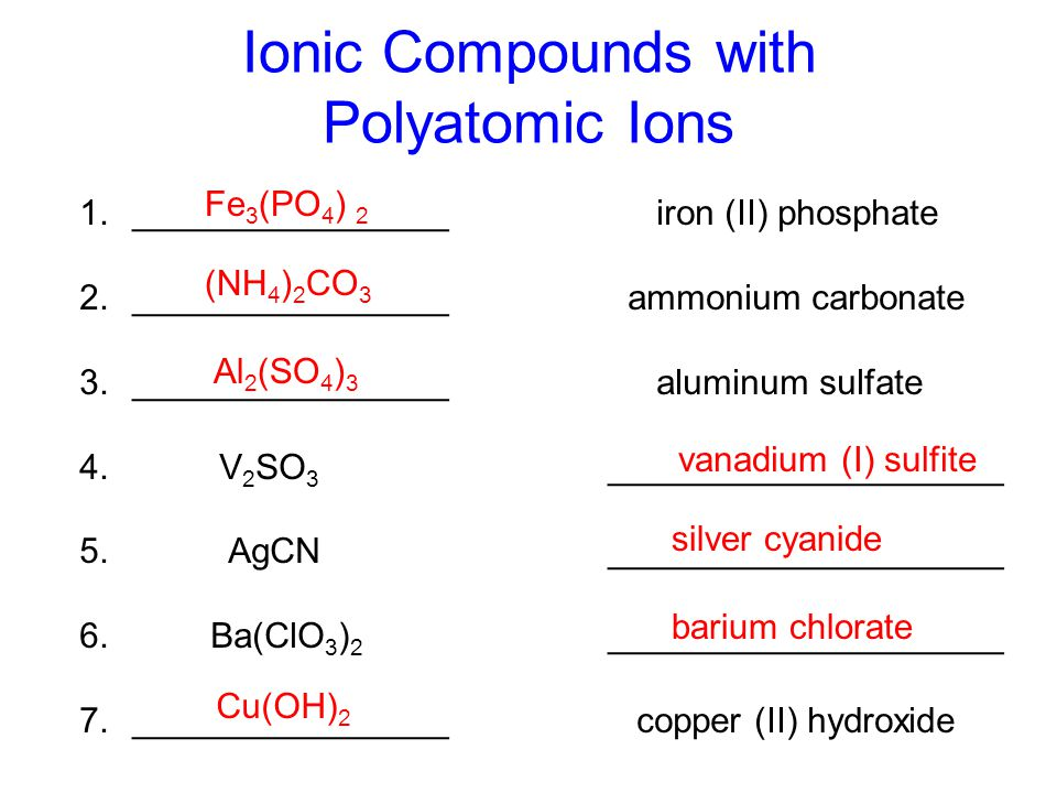 Common polyatomic ions ppt video online download