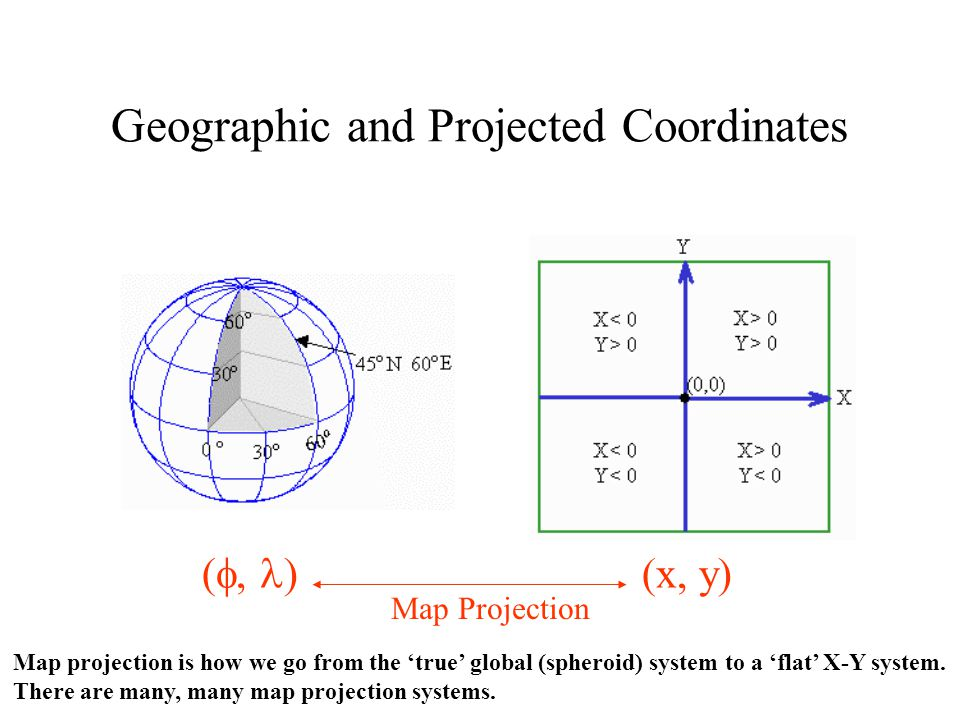 Geodesy map projections and coordinate systems ppt download geographic and projected coordinates gumiabroncs Choice Image