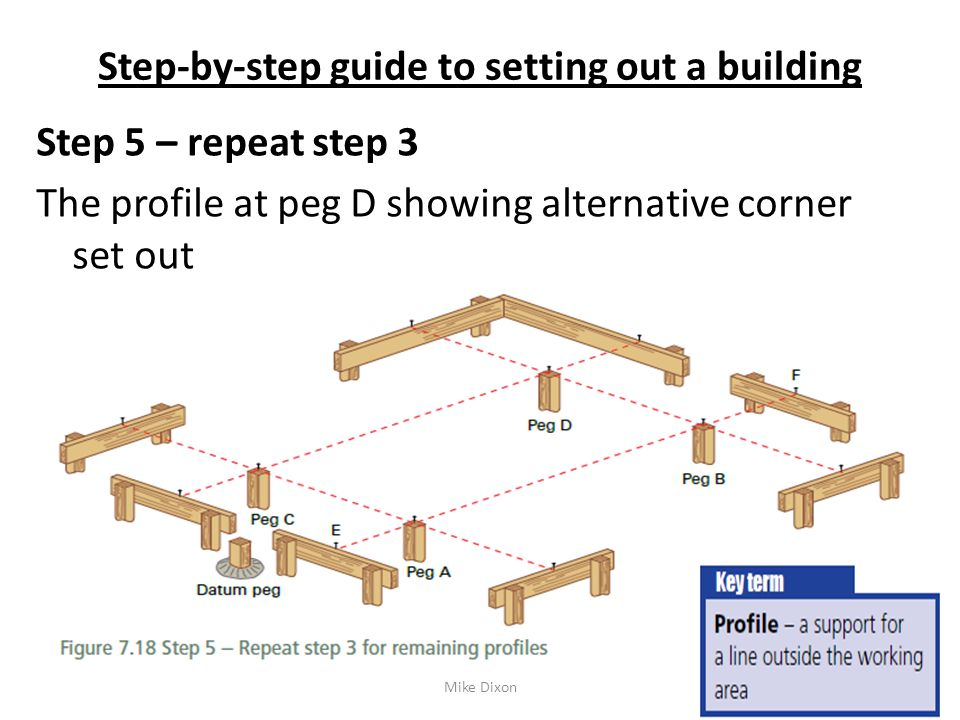 Set out masonry structures ppt video online download for How to build a house step by step instructions