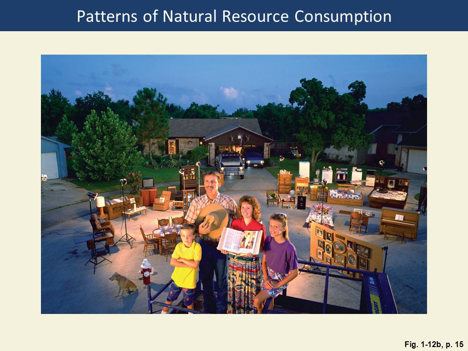 Patterns of Natural Resource Consumption