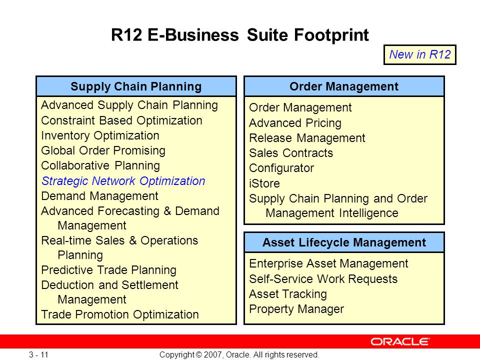 Oracle advanced supply chain planning fundamentals best chain 2018 advanced supply chain planning understanding flow feedspot rss feed publicscrutiny Images