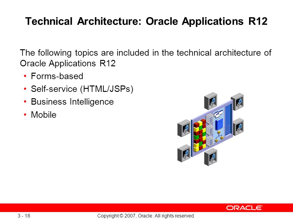 introduction to oracle applications r12 ppt download. Black Bedroom Furniture Sets. Home Design Ideas